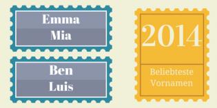 Die beliebtesten Vornamen des Jahres 2014