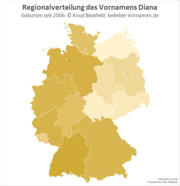 In Westdeutschland ist der Name Diana beliebter als in Ostdeutschland.