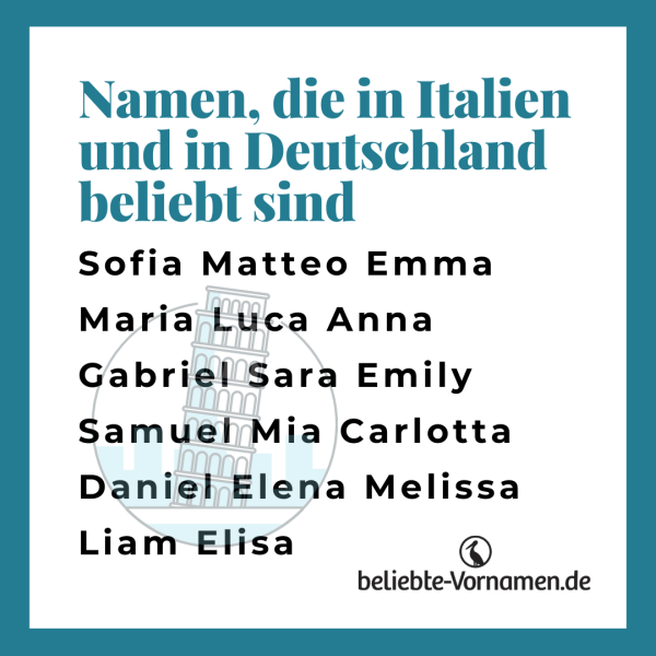 Namen, die in Italien und in Deutschland beliebt sind