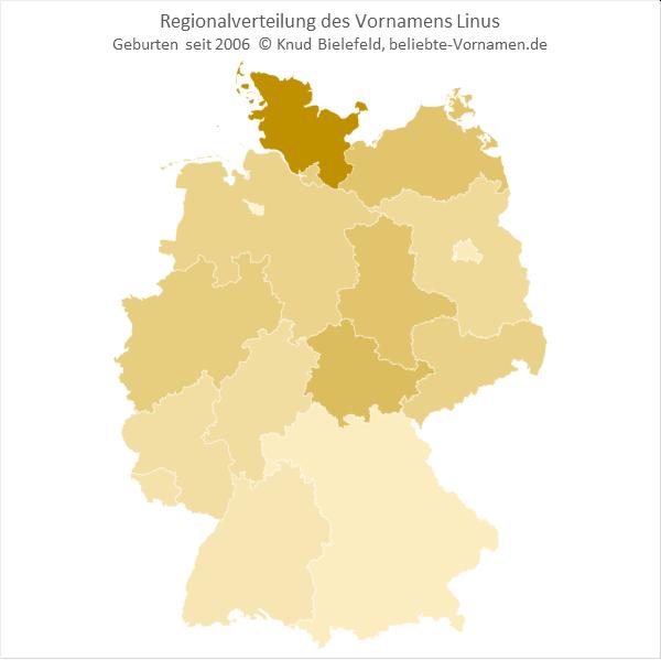 In Schleswig-Holstein ist der Name Linus besonders beliebt.