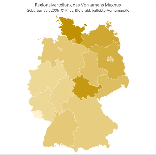 In Schleswig-Holstein und in Thüringen ist der Vorname Magnus besonders beliebt.