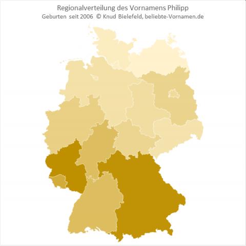 Philipp Vorname